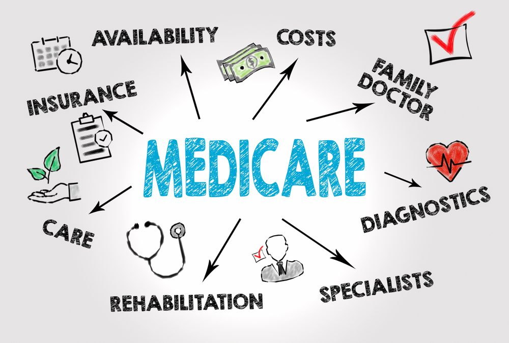 Deciding on Your Medicare Future — Traditional vs Advantage